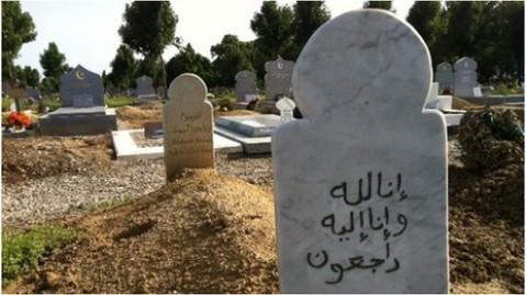 Muslim Burial Islamic Center Of Boca Raton Faith Into